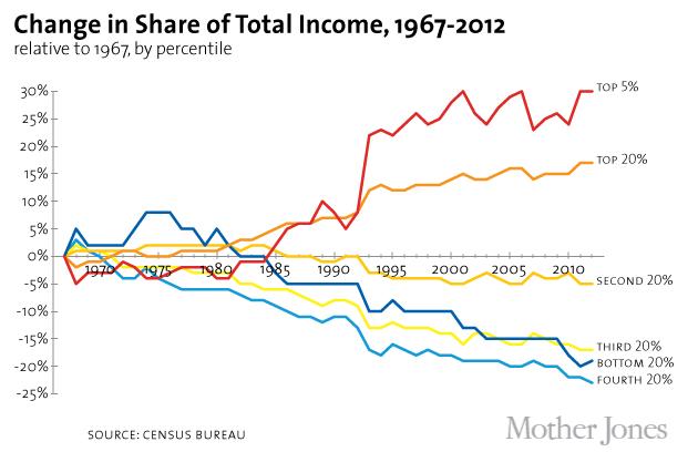 inequalitygaps